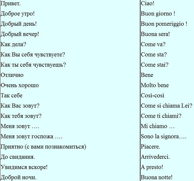 Поздравление перевод слова на итальянском